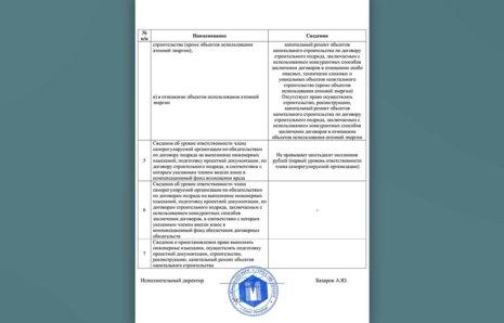 Выписка из реестра СРО<br>стр.2