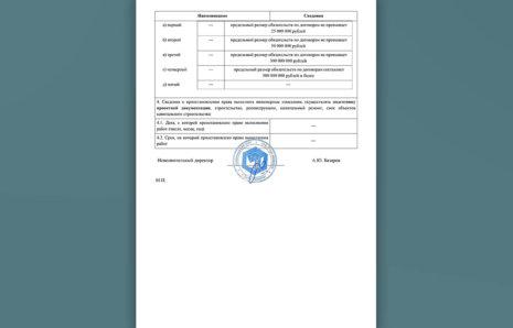 Выписка из реестра СРО(МРП)<br>стр.3